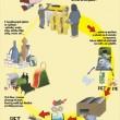 recyklovanie plastov