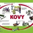 cyklus recyklovania kovov
